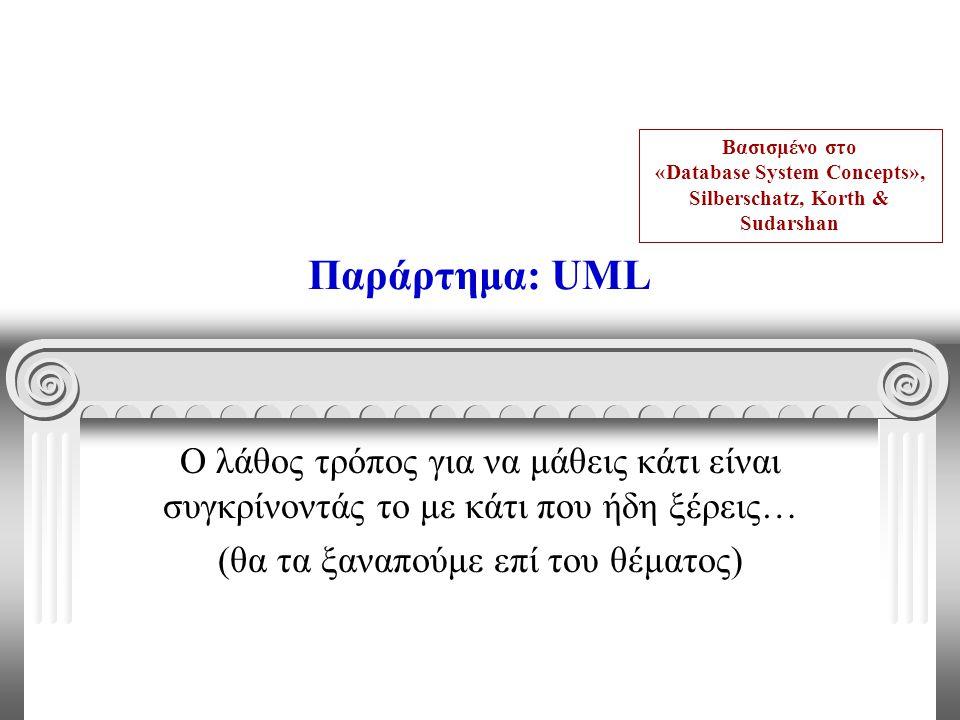 Παράρτημα: UML Ο λάθος τρόπος για να μάθεις κάτι είναι συγκρίνοντάς το με κάτι που ήδη ξέρεις… (θα τα ξαναπούμε επί του θέματος) Βασισμένο στο «Databa