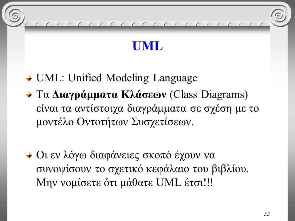 53 UML UML: Unified Modeling Language Τα Διαγράμματα Κλάσεων (Class Diagrams) είναι τα αντίστοιχα διαγράμματα σε σχέση με το μοντέλο Οντοτήτων Συσχετί