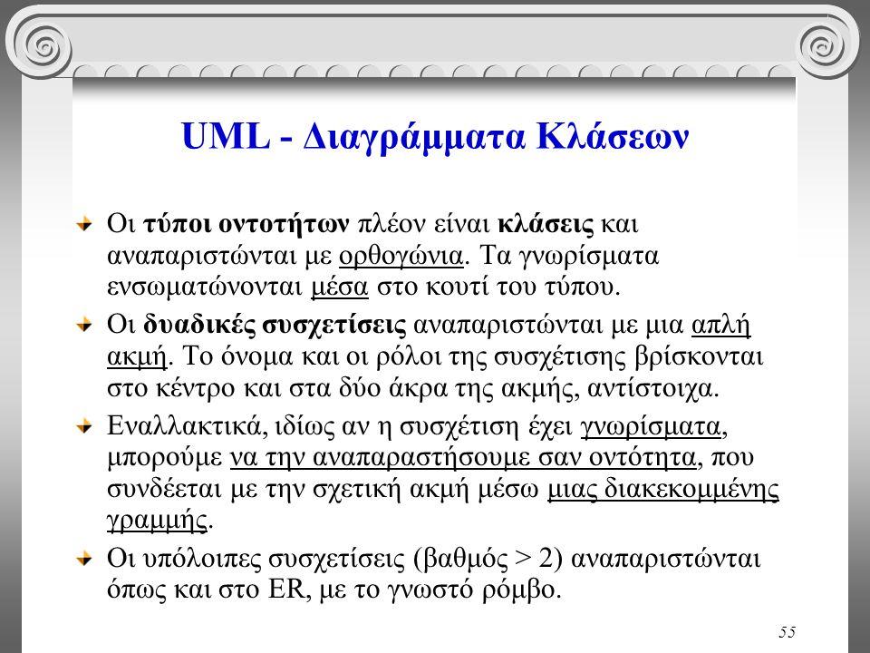 55 UML - Διαγράμματα Κλάσεων Οι τύποι οντοτήτων πλέον είναι κλάσεις και αναπαριστώνται με ορθογώνια. Τα γνωρίσματα ενσωματώνονται μέσα στο κουτί του τ
