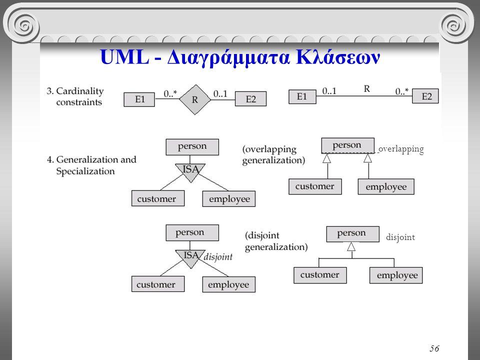 56 UML - Διαγράμματα Κλάσεων overlapping disjoint
