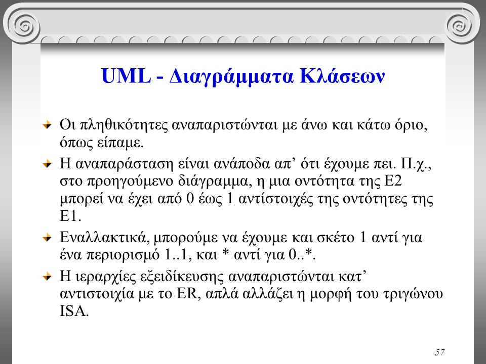 57 UML - Διαγράμματα Κλάσεων Οι πληθικότητες αναπαριστώνται με άνω και κάτω όριο, όπως είπαμε. Η αναπαράσταση είναι ανάποδα απ' ότι έχουμε πει. Π.χ.,