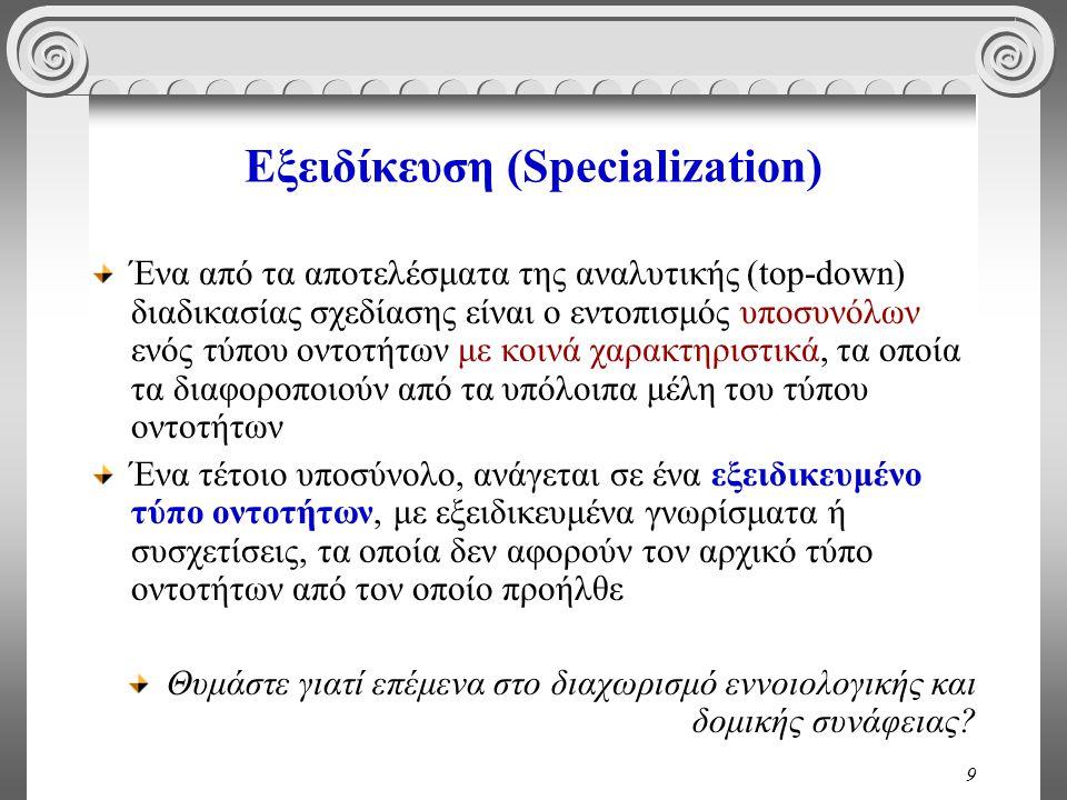 9 Εξειδίκευση (Specialization) Ένα από τα αποτελέσματα της αναλυτικής (top-down) διαδικασίας σχεδίασης είναι ο εντοπισμός υποσυνόλων ενός τύπου οντοτή