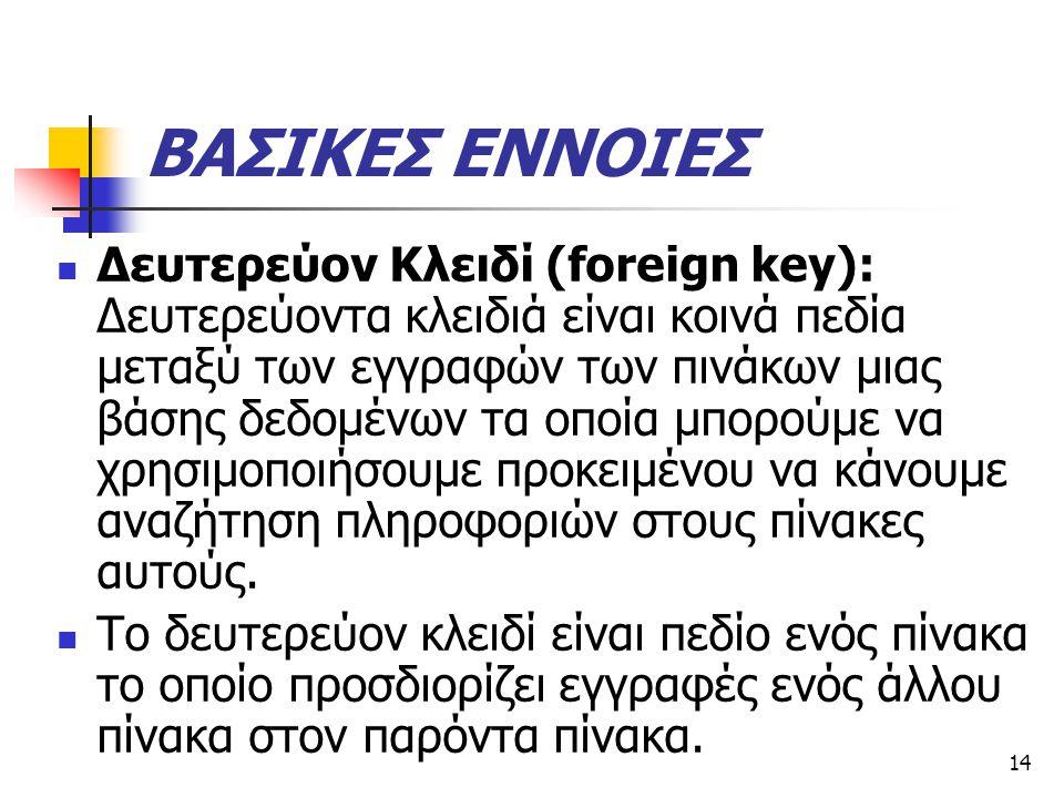 14 ΒΑΣΙΚΕΣ ΕΝΝΟΙΕΣ  Δευτερεύον Κλειδί (foreign key): Δευτερεύοντα κλειδιά είναι κοινά πεδία μεταξύ των εγγραφών των πινάκων μιας βάσης δεδομένων τα οποία μπορούμε να χρησιμοποιήσουμε προκειμένου να κάνουμε αναζήτηση πληροφοριών στους πίνακες αυτούς.