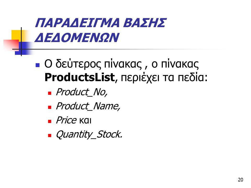 20 ΠΑΡΑΔΕΙΓΜΑ ΒΑΣΗΣ ΔΕΔΟΜΕΝΩΝ  Ο δεύτερος πίνακας, ο πίνακας ProductsList, περιέχει τα πεδία:  Product_No,  Product_Name,  Price και  Quantity_Stock.