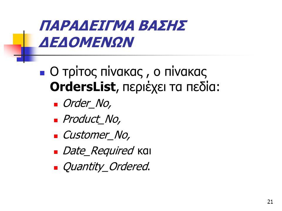 21 ΠΑΡΑΔΕΙΓΜΑ ΒΑΣΗΣ ΔΕΔΟΜΕΝΩΝ  Ο τρίτος πίνακας, ο πίνακας OrdersList, περιέχει τα πεδία:  Order_No,  Product_No,  Customer_No,  Date_Required και  Quantity_Ordered.