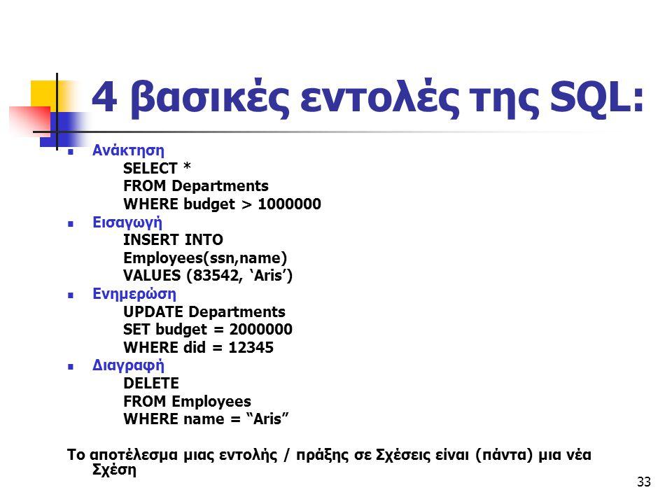 33 4 βασικές εντολές της SQL:  Ανάκτηση SELECT * FROM Departments WHERE budget > 1000000  Εισαγωγή INSERT INTO Employees(ssn,name) VALUES (83542, 'Aris')  Ενημερώση UPDATE Departments SET budget = 2000000 WHERE did = 12345  Διαγραφή DELETE FROM Employees WHERE name = Aris Το αποτέλεσµα µιας εντολής / πράξης σε Σχέσεις είναι (πάντα) µια νέα Σχέση
