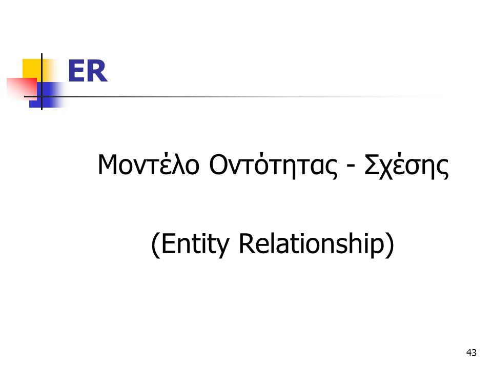 43 ER Μοντέλο Οντότητας - Σχέσης (Entity Relationship)