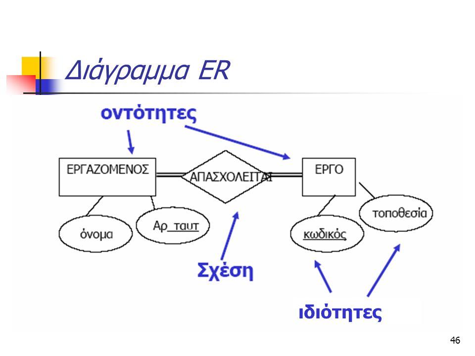 46 Διάγραμμα ER ιδιότητες