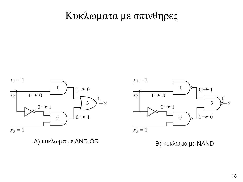 18 Κυκλωματα με σπινθηρες Α) κυκλωμα με AND-OR Β) κυκλωμα με NAND