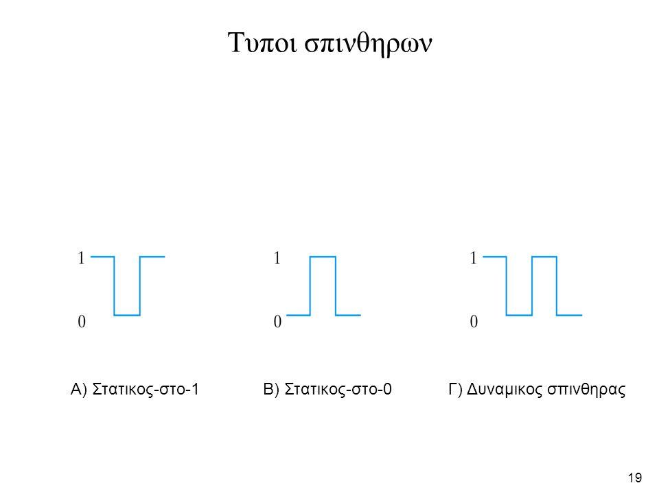 19 Τυποι σπινθηρων Α) Στατικος-στο-1Β) Στατικος-στο-0Γ) Δυναμικος σπινθηρας
