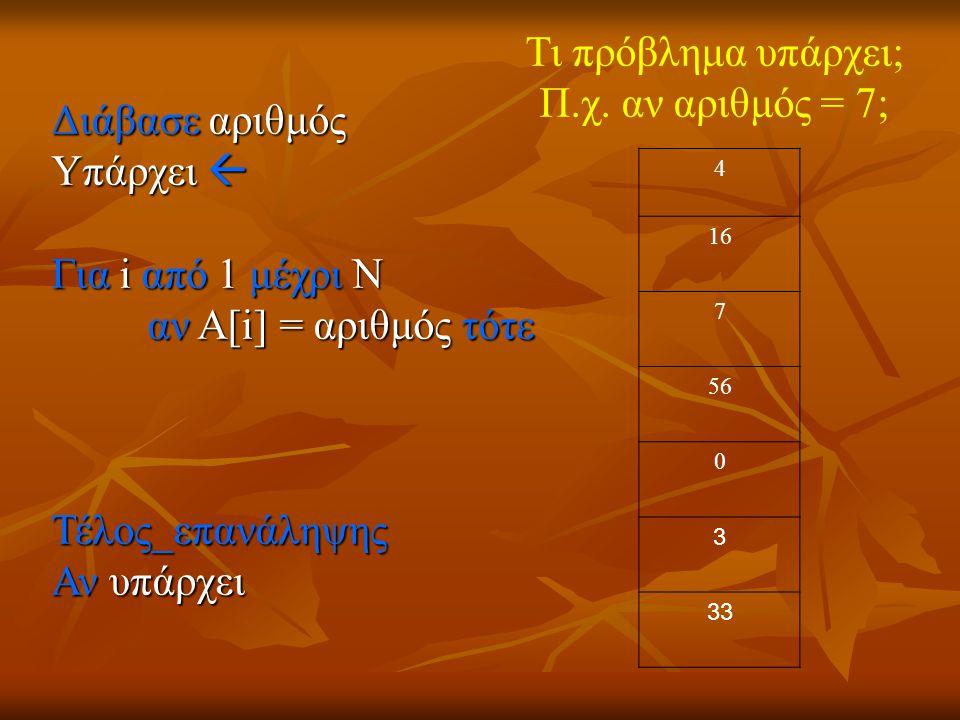 Διάβασε αριθμός Υπάρχει  Για i από 1 μέχρι Ν αν Α[i] = αριθμός τότε Τέλος_επανάληψης Αν υπάρχει Τι πρόβλημα υπάρχει; Π.χ. αν αριθμός = 7; 4 16 7 56 0