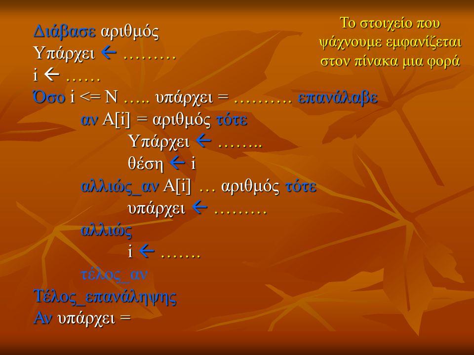 Διάβασε αριθμός Υπάρχει  ……… i  …… Όσο i <= Ν ….. υπάρχει = ………. επανάλαβε αν Α[i] = αριθμός τότε Υπάρχει  …….. θέση  i αλλιώς_αν Α[i] … αριθμός τ