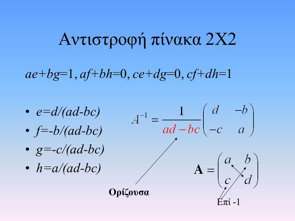 Ορίζουσα πίνακα 2X2 Υπάρχει αντίστροφος όταν η ορίζουσα δεν είναι μηδέν