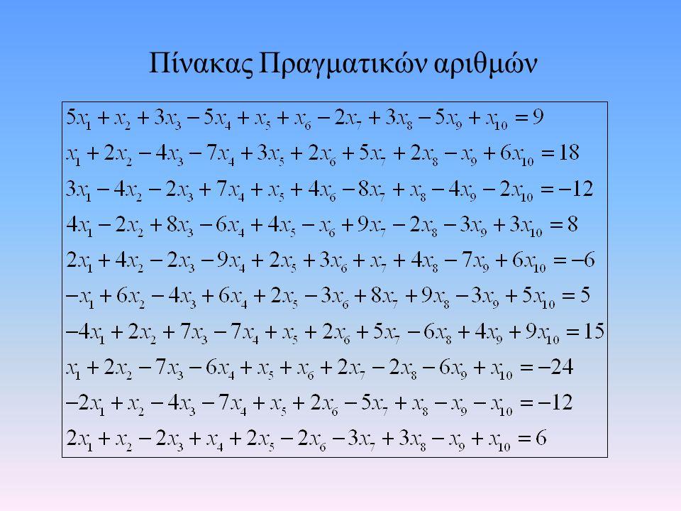 Απεικόνιση Απεικόνιση με μορφή πινάκων Aχ=κ Aχ=κ