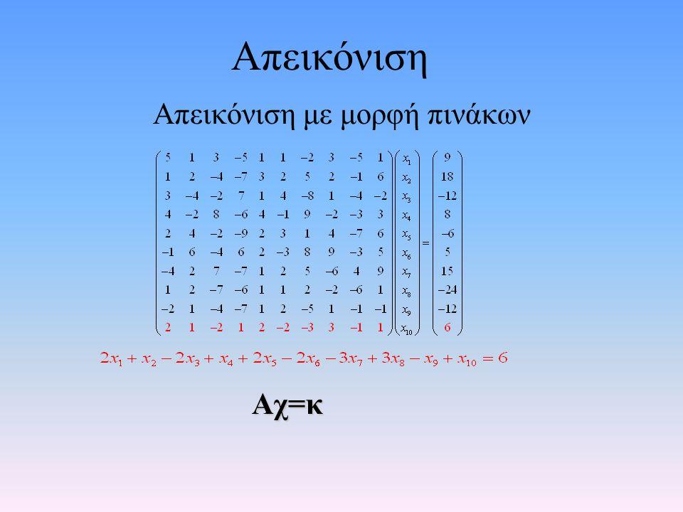 Πίνακας και Διάνυσμα 2Χ5 πίνακας πραγματικών Διάνυσμα γραμμή (1Χ4) Διάνυσμα στήλη (4Χ1) 2Χ2 πίνακας συναρτήσεων