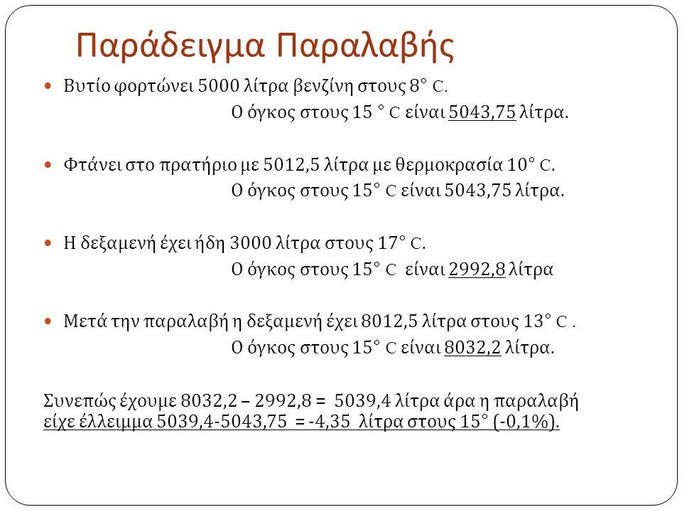 Παράδειγμα Παραλαβής  Βυτίο φορτώνει 5000 λίτρα βενζίνη στους 8° C. Ο όγκος στους 15 ° C είναι 5043,75 λίτρα.  Φτάνει στο πρατήριο με 5012,5 λίτρα μ