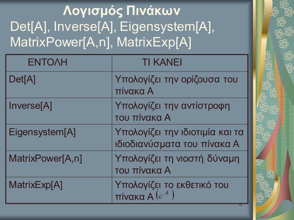 10 Λογισμός Πινάκων Det[A], Inverse[A], Eigensystem[A], MatrixPower[A,n], MatrixExp[A] ΕΝΤΟΛΗ ΤΙ ΚΑΝΕΙ Det[A]Υπολογίζει την ορίζουσα του πίνακα Α Inve