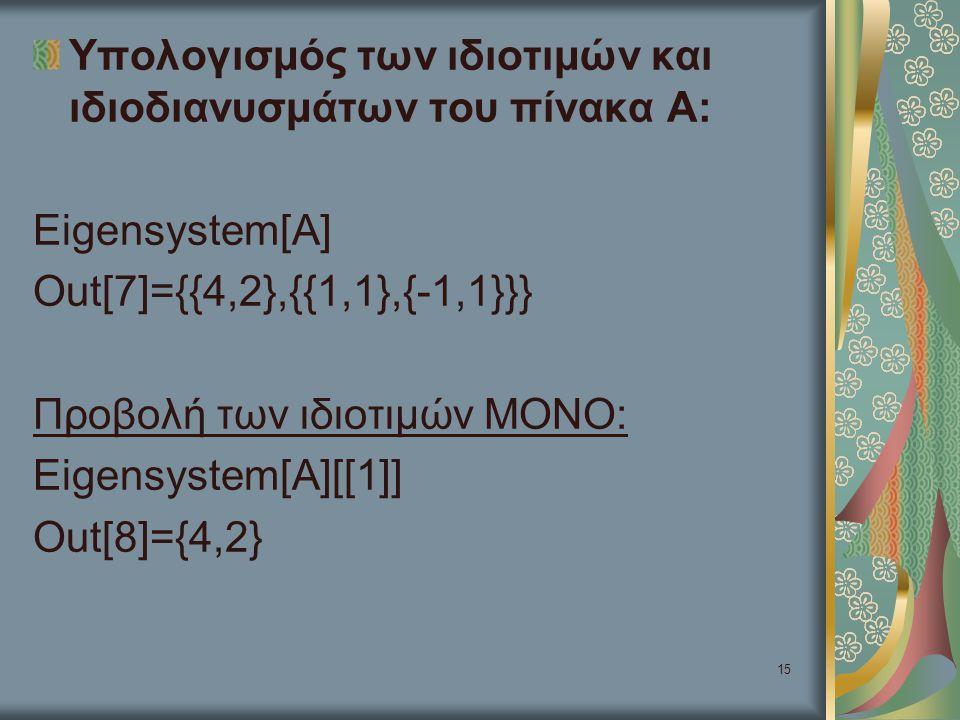 15 Υπολογισμός των ιδιοτιμών και ιδιοδιανυσμάτων του πίνακα Α: Eigensystem[A] Out[7]={{4,2},{{1,1},{-1,1}}} Προβολή των ιδιοτιμών ΜΟΝΟ: Eigensystem[A]