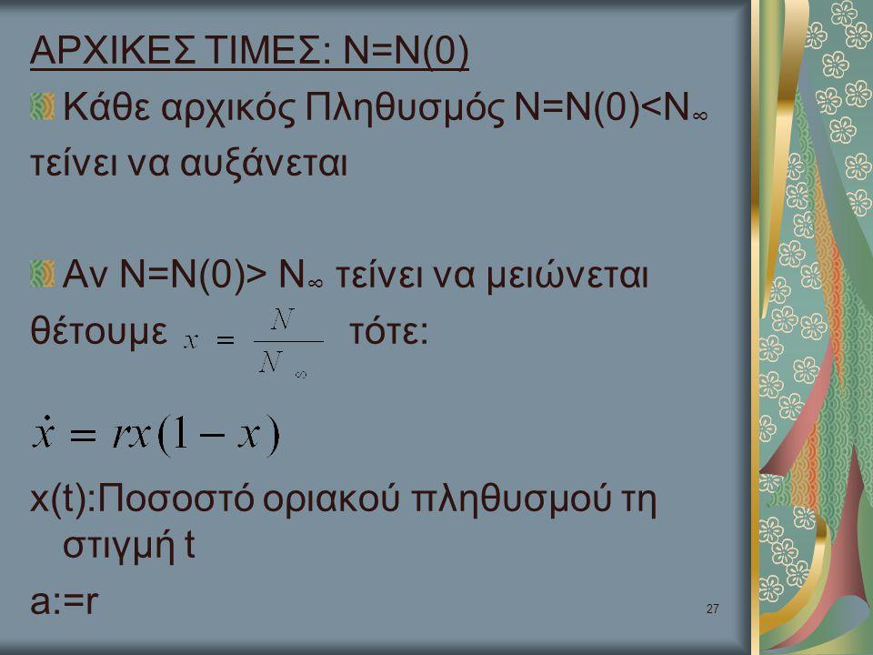 27 ΑΡΧΙΚΕΣ ΤΙΜΕΣ: Ν=Ν(0) Κάθε αρχικός Πληθυσμός Ν=Ν(0)<Ν ∞ τείνει να αυξάνεται Αν Ν=Ν(0)> Ν ∞ τείνει να μειώνεται θέτουμε τότε: x(t):Ποσοστό οριακού π