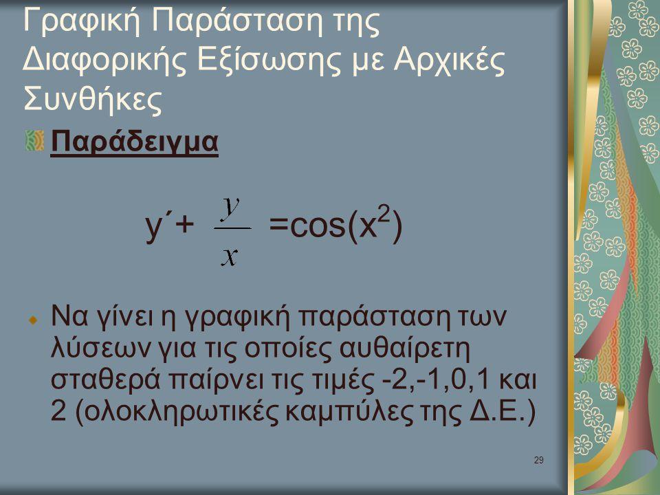 29 Γραφική Παράσταση της Διαφορικής Εξίσωσης με Αρχικές Συνθήκες Παράδειγμα y΄+ =cos(x 2 ) Να γίνει η γραφική παράσταση των λύσεων για τις οποίες αυθα