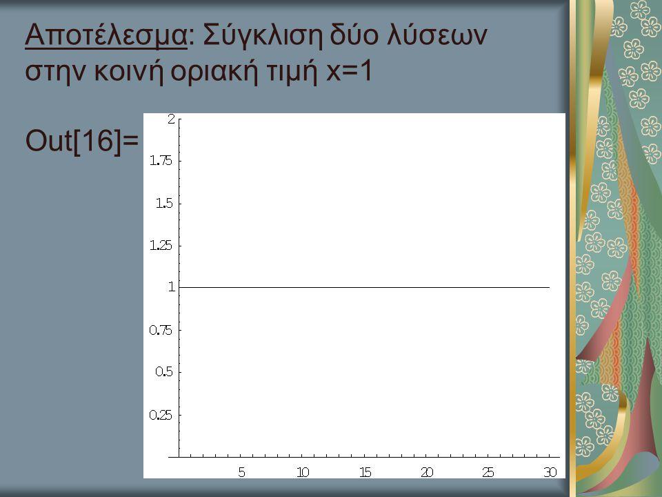 33 Αποτέλεσμα: Σύγκλιση δύο λύσεων στην κοινή οριακή τιμή x=1 Out[16]=