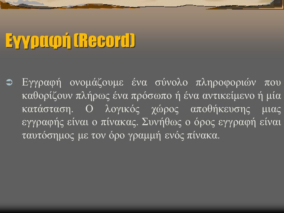 Εγγραφή (Record)  Εγγραφή ονομάζουμε ένα σύνολο πληροφοριών που καθορίζουν πλήρως ένα πρόσωπο ή ένα αντικείμενο ή μία κατάσταση. Ο λογικός χώρος αποθ