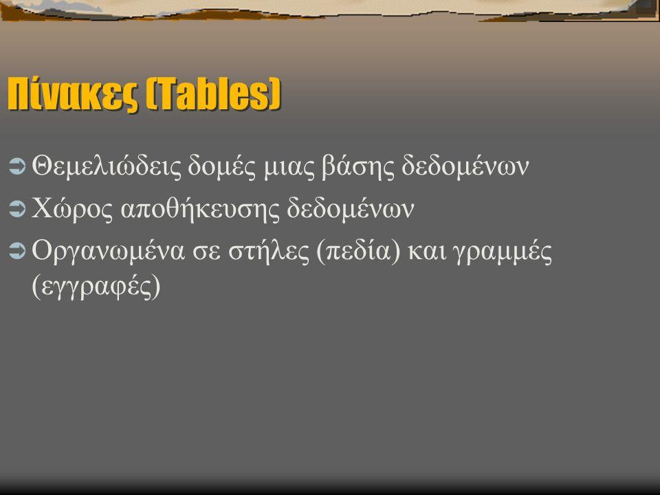 Πίνακες (Tables)  Θεμελιώδεις δομές μιας βάσης δεδομένων  Χώρος αποθήκευσης δεδομένων  Οργανωμένα σε στήλες (πεδία) και γραμμές (εγγραφές)