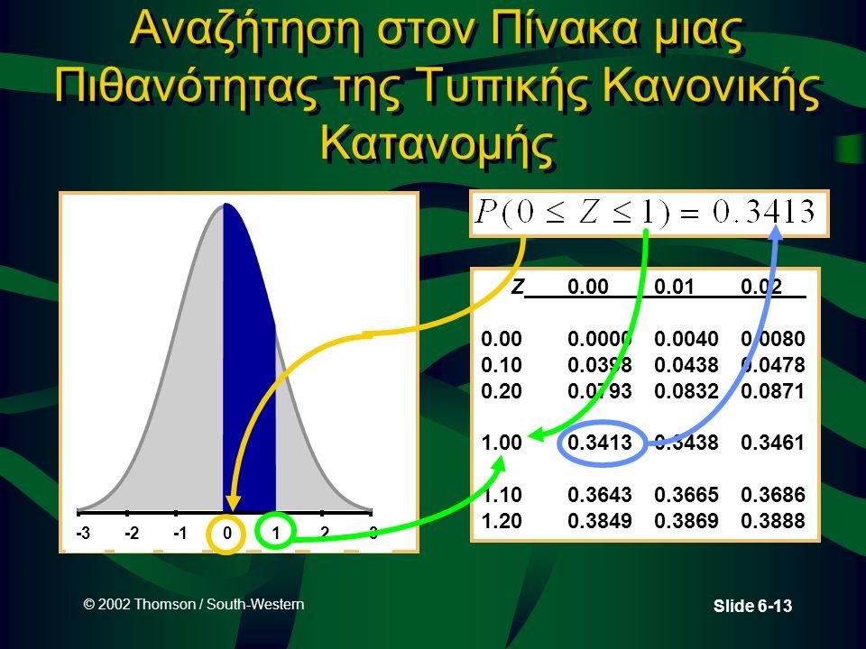 © 2002 Thomson / South-Western Slide 6-13 -3-20123 Αναζήτηση στον Πίνακα μιας Πιθανότητας της Τυπικής Κανονικής Κατανομής Z0.00 0.01 0.02 0.000.00000.