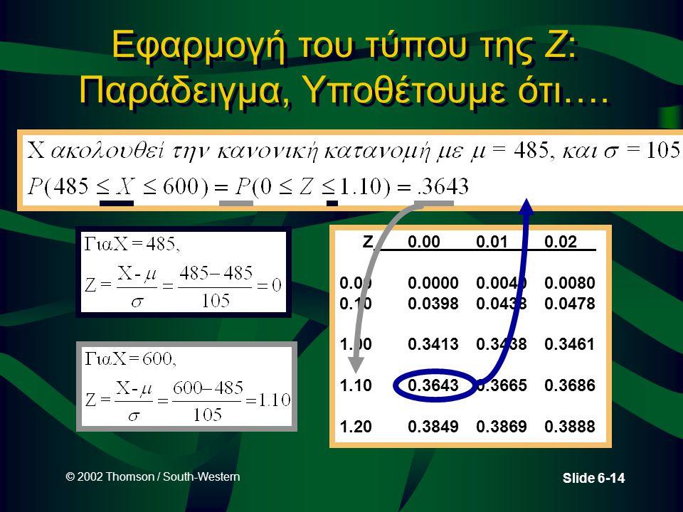 © 2002 Thomson / South-Western Slide 6-14 Εφαρμογή του τύπου της Z: Παράδειγμα, Υποθέτουμε ότι…. Z0.00 0.01 0.02 0.000.00000.00400.0080 0.100.03980.04