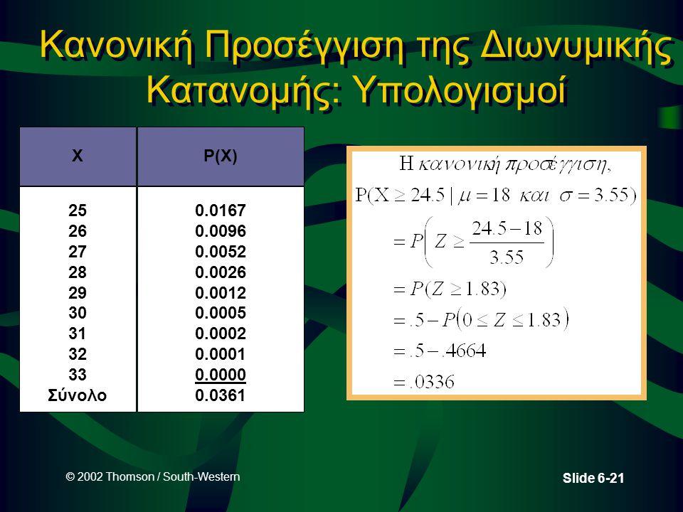 © 2002 Thomson / South-Western Slide 6-21 Κανονική Προσέγγιση της Διωνυμικής Κατανομής: Υπολογισμοί 25 26 27 28 29 30 31 32 33 Σύνολο 0.0167 0.0096 0.