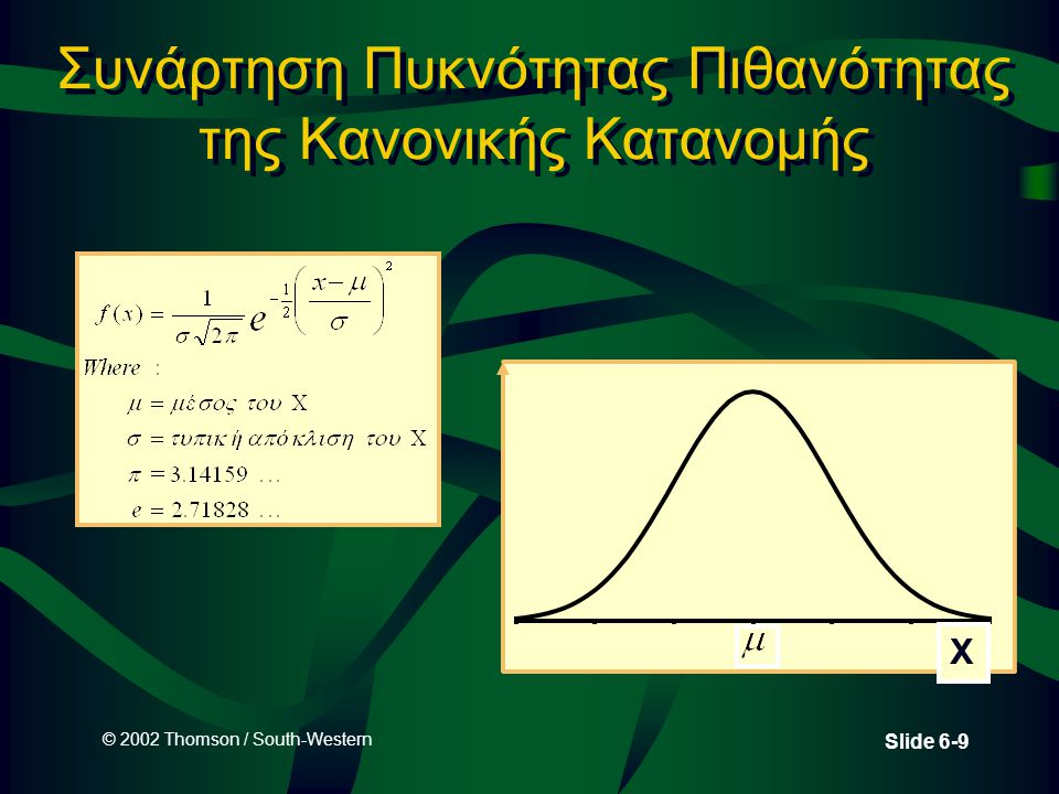© 2002 Thomson / South-Western Slide 6-10 Καμπύλες Κανονικής Κατανομής με διαφορετικούς μέσους και τυπικές αποκλίσεις 2030405060708090100110120