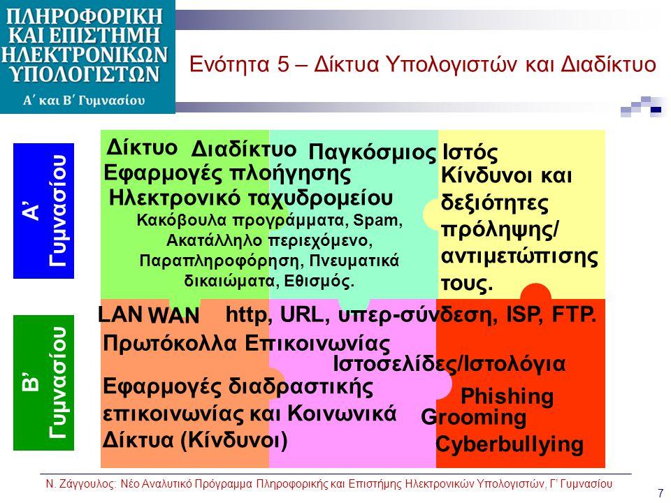Ν. Ζάγγουλος: Νέο Αναλυτικό Πρόγραμμα Πληροφορικής και Επιστήμης Ηλεκτρονικών Υπολογιστών, Γ' Γυμνασίου Ενότητα 5 – Δίκτυα Υπολογιστών και Διαδίκτυο 7