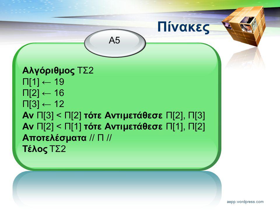 aepp.wordpress.com Πίνακες Α5 Αλγόριθμος ΤΣ2 Π[1] ← 19 Π[2] ← 16 Π[3] ← 12 Αν Π[3] < Π[2] τότε Αντιμετάθεσε Π[2], Π[3] Αν Π[2] < Π[1] τότε Αντιμετάθεσε Π[1], Π[2] Αποτελέσματα // Π // Τέλος ΤΣ2