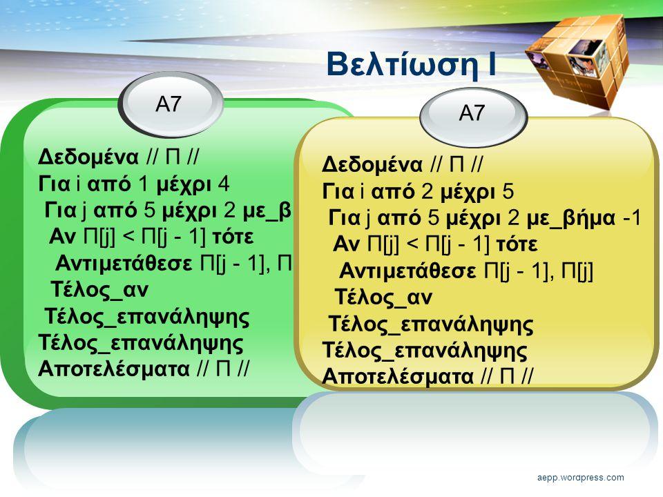 aepp.wordpress.com Βελτίωση I Α7Α7 Δεδομένα // Π // Για i από 1 μέχρι 4 Για j από 5 μέχρι 2 με_βήμα -1 Αν Π[j] < Π[j - 1] τότε Αντιμετάθεσε Π[j - 1], Π[j] Τέλος_αν Τέλος_επανάληψης Αποτελέσματα // Π // Α7Α7 Δεδομένα // Π // Για i από 2 μέχρι 5 Για j από 5 μέχρι 2 με_βήμα -1 Αν Π[j] < Π[j - 1] τότε Αντιμετάθεσε Π[j - 1], Π[j] Τέλος_αν Τέλος_επανάληψης Αποτελέσματα // Π //
