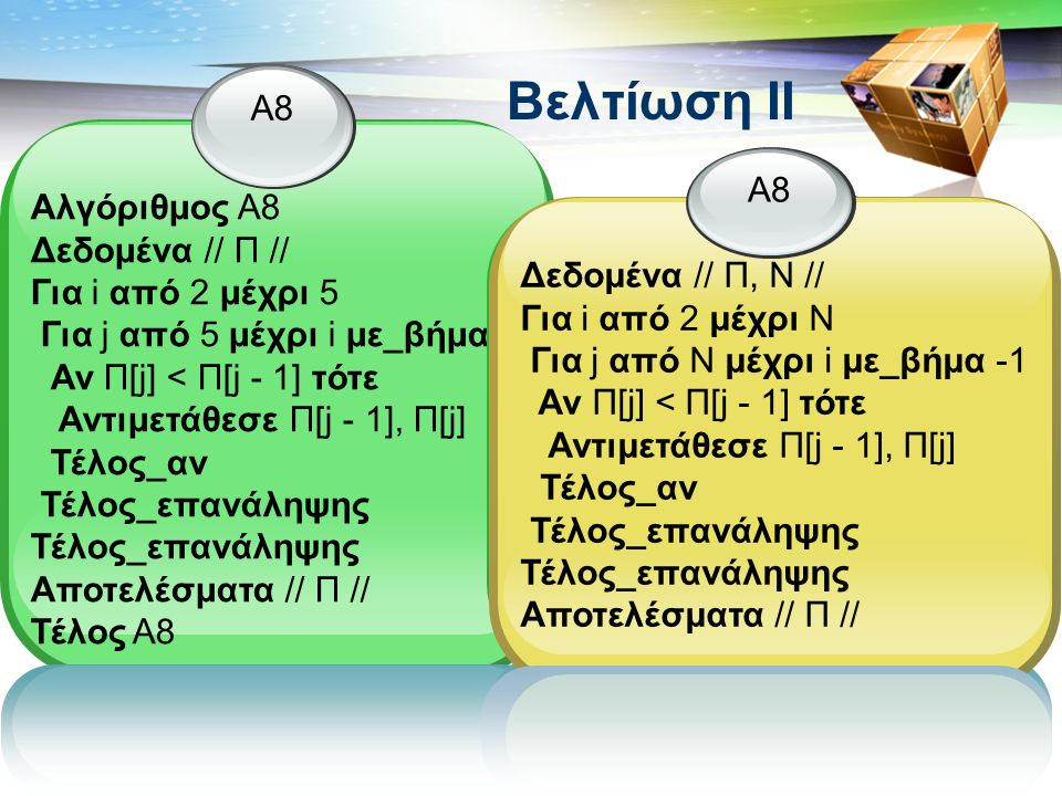 aepp.wordpress.com Βελτίωση II Α8 Αλγόριθμος Α8 Δεδομένα // Π // Για i από 2 μέχρι 5 Για j από 5 μέχρι i με_βήμα -1 Αν Π[j] < Π[j - 1] τότε Αντιμετάθεσε Π[j - 1], Π[j] Τέλος_αν Τέλος_επανάληψης Αποτελέσματα // Π // Τέλος Α8 Α3 Για i από 1 μέχρι 50 Διάβασε α, β Αντιμετάθεσε α, β Εκτύπωσε α, β Τέλος_επανάληψης Α8 Δεδομένα // Π, Ν // Για i από 2 μέχρι Ν Για j από Ν μέχρι i με_βήμα -1 Αν Π[j] < Π[j - 1] τότε Αντιμετάθεσε Π[j - 1], Π[j] Τέλος_αν Τέλος_επανάληψης Αποτελέσματα // Π //