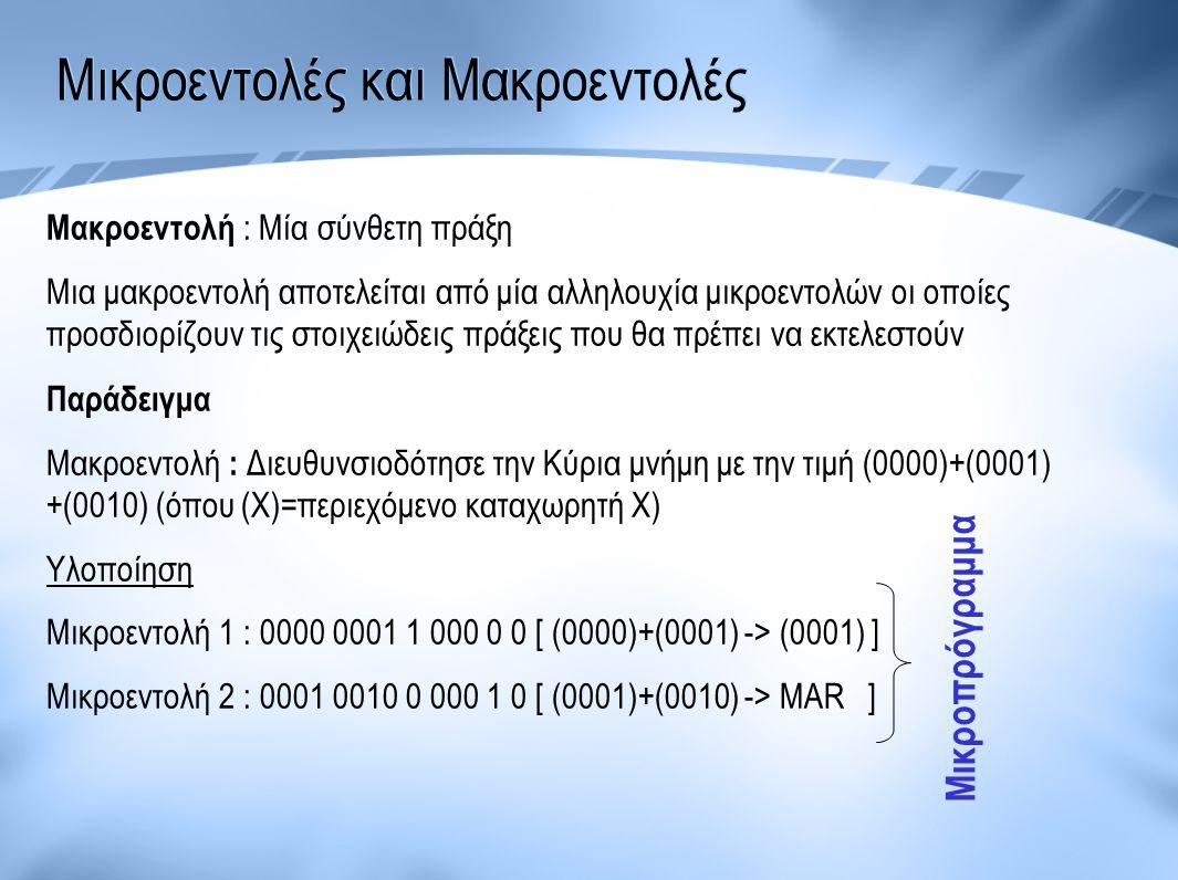 Μικροεντολές και Μακροεντολές Μακροεντολή : Μία σύνθετη πράξη Μια μακροεντολή αποτελείται από μία αλληλουχία μικροεντολών οι οποίες προσδιορίζουν τις