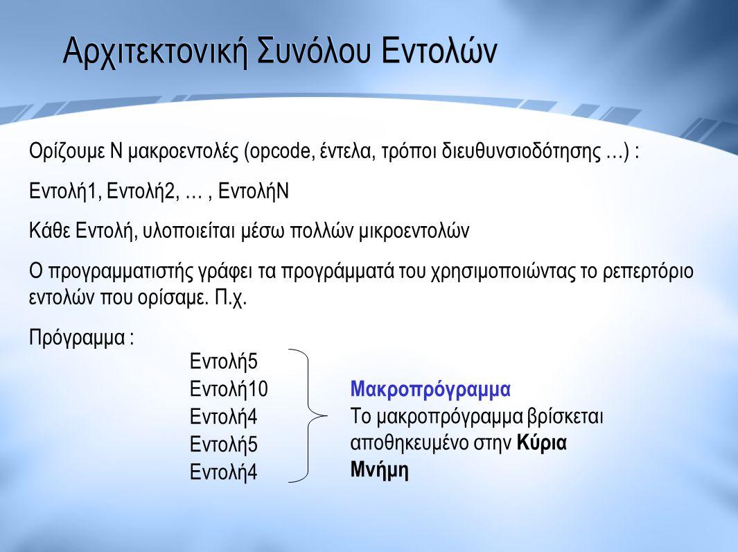 Αρχιτεκτονική Συνόλου Εντολών Ορίζουμε Ν μακροεντολές (opcode, έντελα, τρόποι διευθυνσιοδότησης …) : Εντολή1, Εντολή2, …, ΕντολήΝ Κάθε Εντολή, υλοποιε