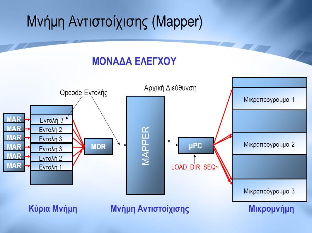Μνήμη Αντιστοίχισης (Mapper) Μικροπρόγραμμα 1 Μικροπρόγραμμα 2 Μικροπρόγραμμα 3 μPC MDR Εντολή 3 Εντολή 2 Εντολή 3 Εντολή 2 Εντολή 1 MAR MAPPER LOAD_D