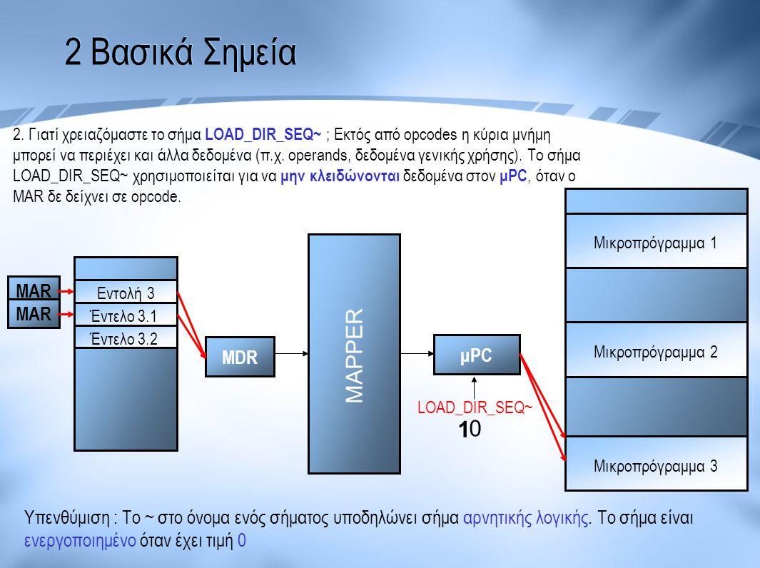 2 Βασικά Σημεία Μικροπρόγραμμα 1 Μικροπρόγραμμα 2 Μικροπρόγραμμα 3 μPC MDR Εντολή 3 Έντελο 3.1 Έντελο 3.2 MAPPER LOAD_DIR_SEQ~ 2. Γιατί χρειαζόμαστε τ