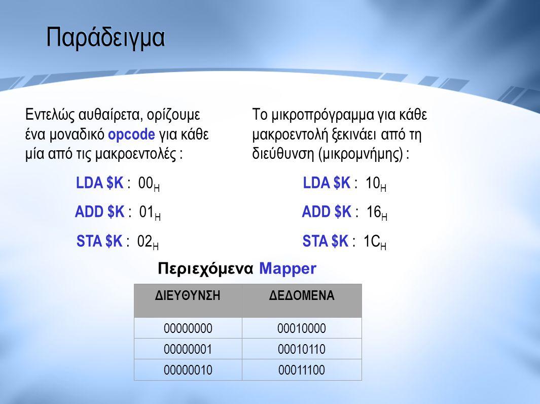 Παράδειγμα Εντελώς αυθαίρετα, ορίζουμε ένα μοναδικό opcode για κάθε μία από τις μακροεντολές : LDA $K : 00 H ADD $K : 01 H STA $K : 02 H Το μικροπρόγρ