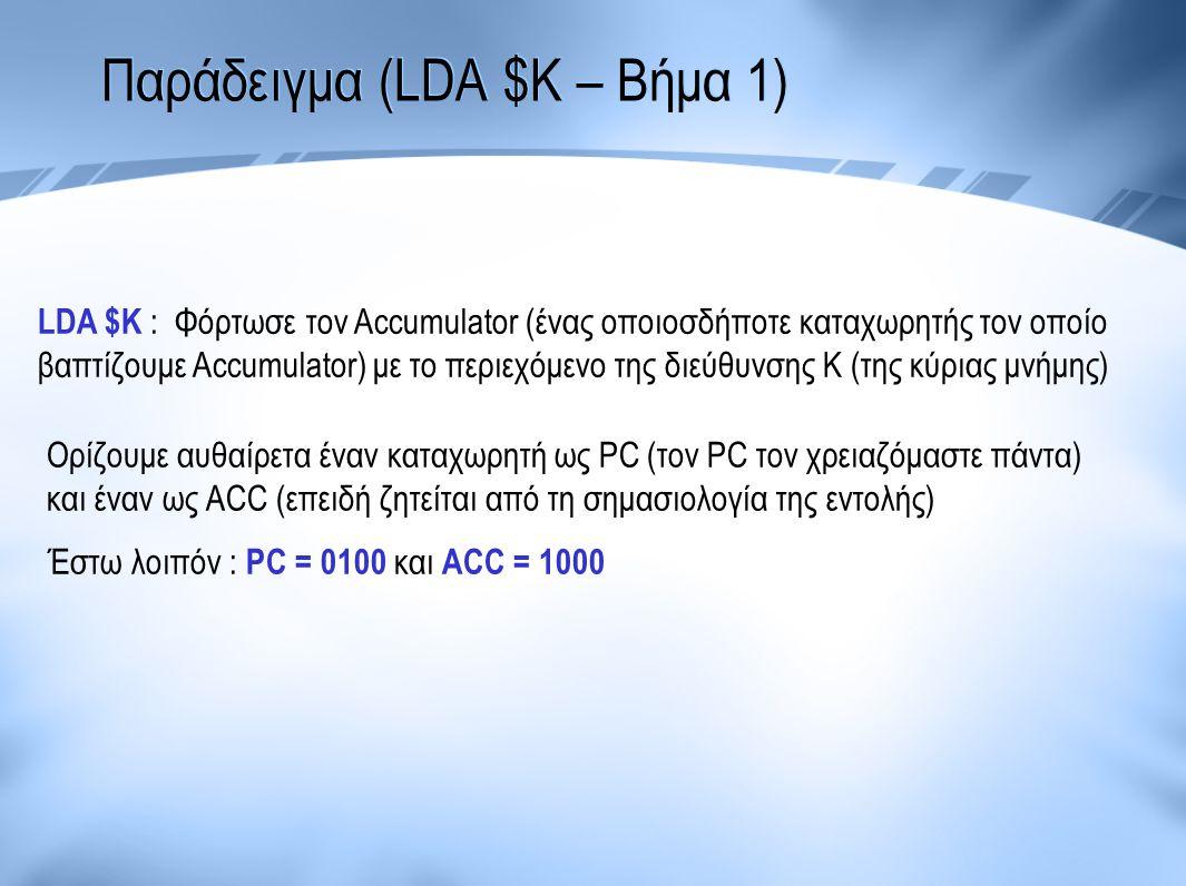 Παράδειγμα (LDA $K – Βήμα 1) LDA $K : Φόρτωσε τον Accumulator (ένας οποιοσδήποτε καταχωρητής τον οποίο βαπτίζουμε Accumulator) με το περιεχόμενο της δ