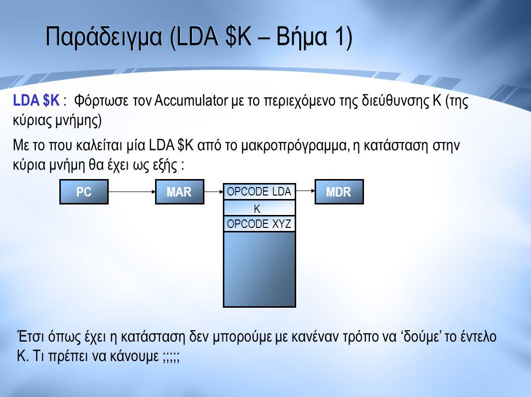Παράδειγμα (LDA $K – Βήμα 1) LDA $K : Φόρτωσε τον Accumulator με το περιεχόμενο της διεύθυνσης Κ (της κύριας μνήμης) Με το που καλείται μία LDA $K από