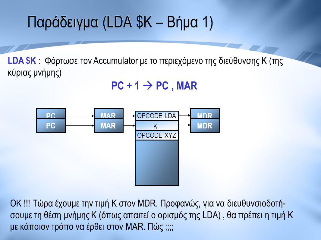 Παράδειγμα (LDA $K – Βήμα 1) LDA $K : Φόρτωσε τον Accumulator με το περιεχόμενο της διεύθυνσης Κ (της κύριας μνήμης) OPCODE LDA K MARMDRPC PC + 1  PC