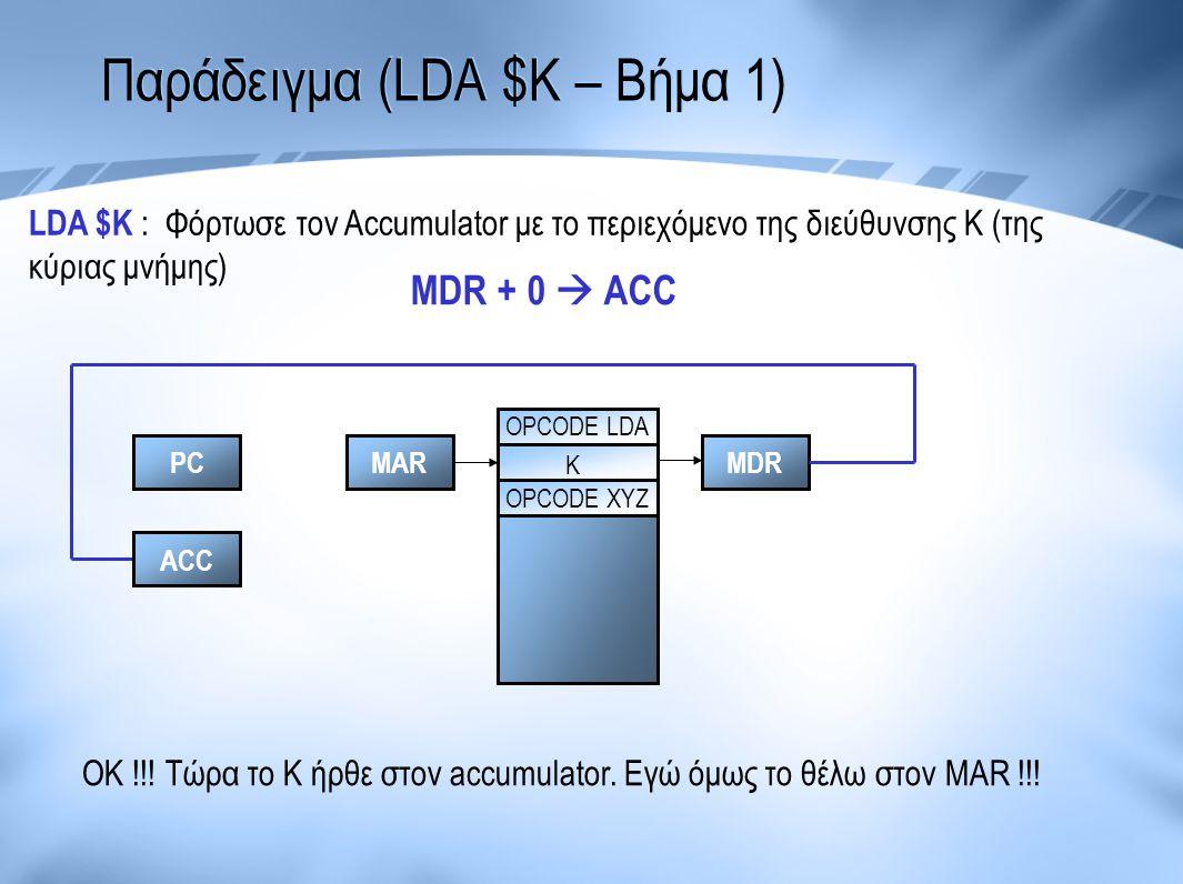 Παράδειγμα (LDA $K – Βήμα 1) LDA $K : Φόρτωσε τον Accumulator με το περιεχόμενο της διεύθυνσης Κ (της κύριας μνήμης) OPCODE LDA K MDR + 0  ACC OK !!!