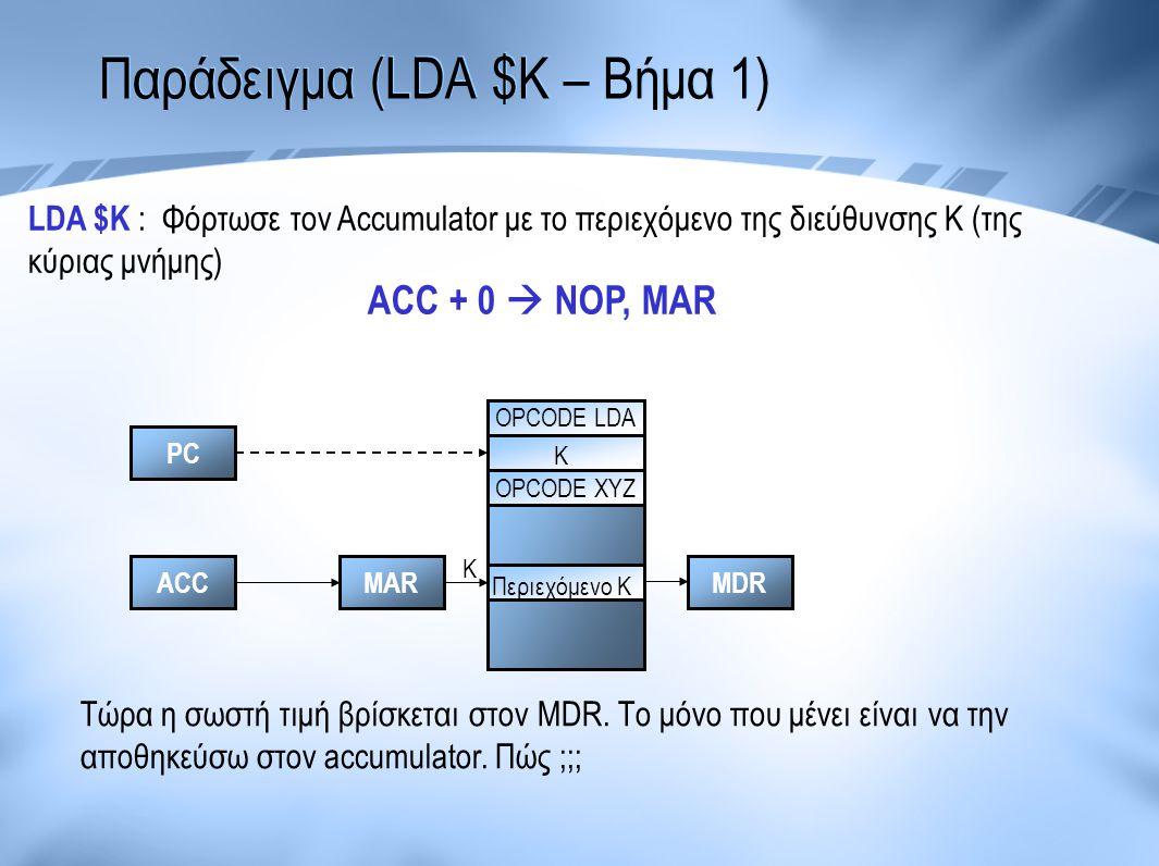 Παράδειγμα (LDA $K – Βήμα 1) LDA $K : Φόρτωσε τον Accumulator με το περιεχόμενο της διεύθυνσης Κ (της κύριας μνήμης) OPCODE LDA K ACC + 0  NOP, MAR Τ