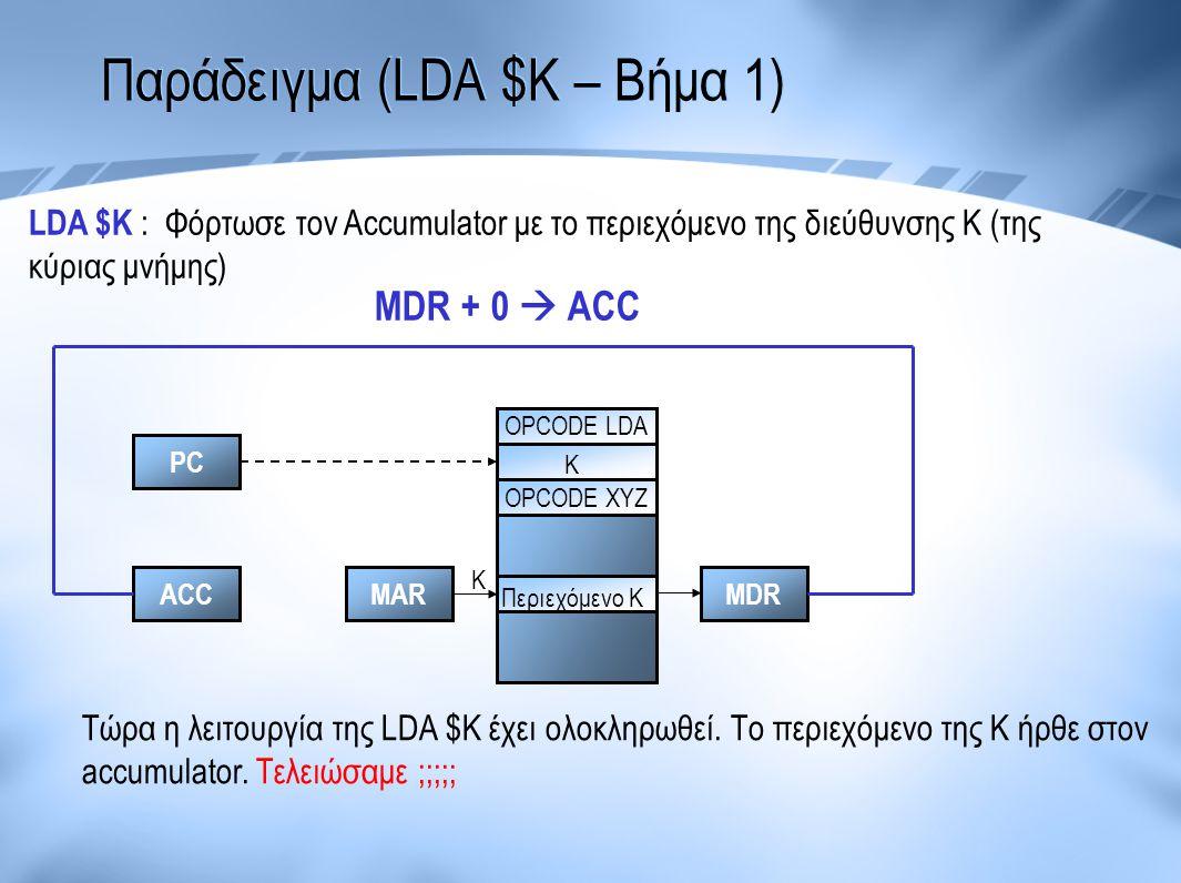 Παράδειγμα (LDA $K – Βήμα 1) LDA $K : Φόρτωσε τον Accumulator με το περιεχόμενο της διεύθυνσης Κ (της κύριας μνήμης) OPCODE LDA K MDR + 0  ACC Τώρα η