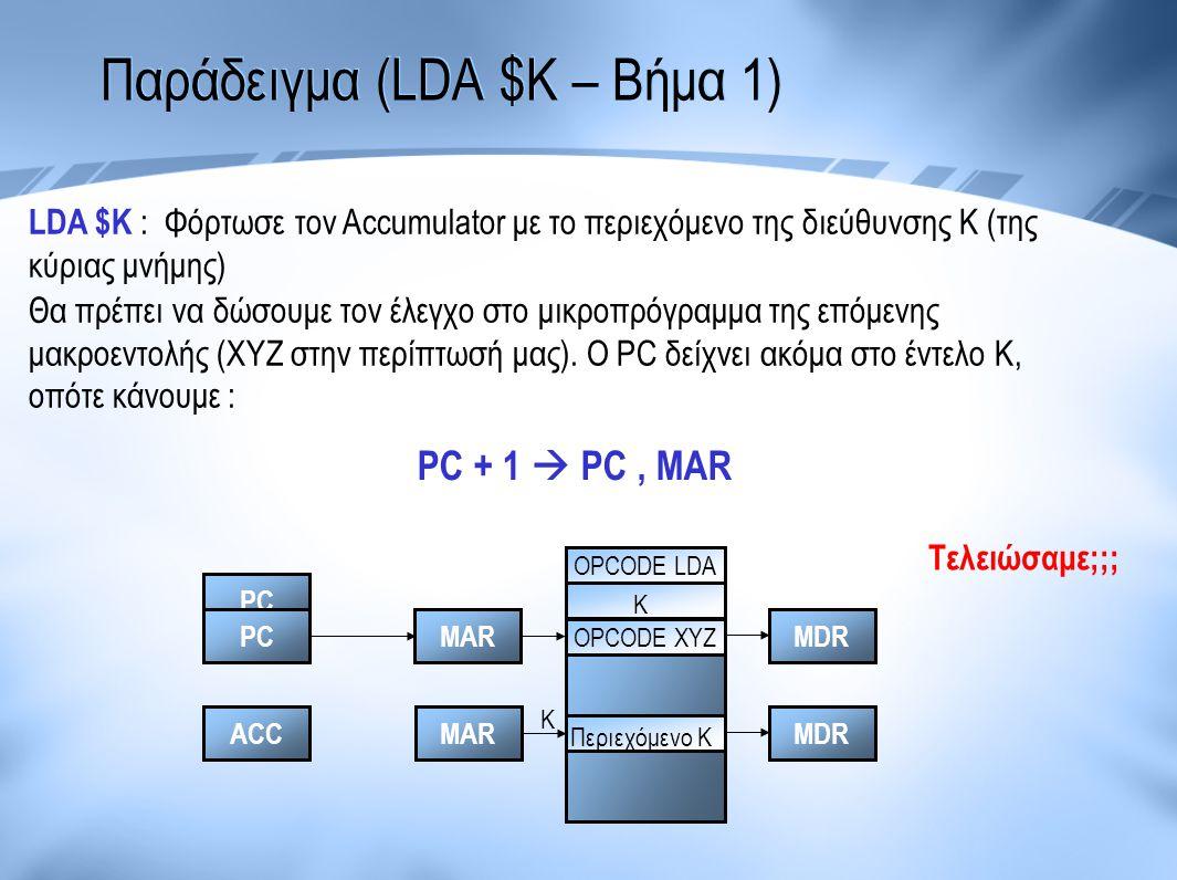Παράδειγμα (LDA $K – Βήμα 1) LDA $K : Φόρτωσε τον Accumulator με το περιεχόμενο της διεύθυνσης Κ (της κύριας μνήμης) PC + 1  PC, MAR Θα πρέπει να δώσ
