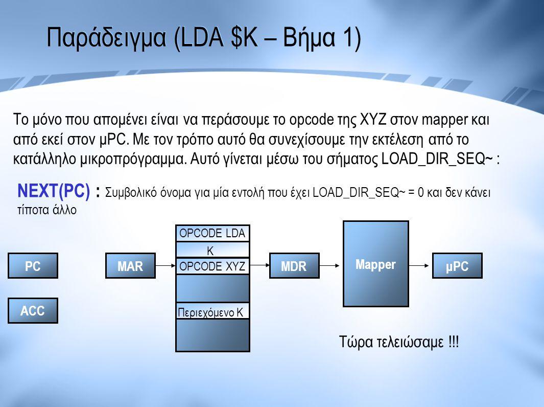 Παράδειγμα (LDA $K – Βήμα 1) ΝΕΧΤ(PC) : Συμβολικό όνομα για μία εντολή που έχει LOAD_DIR_SEQ~ = 0 και δεν κάνει τίποτα άλλο Το μόνο που απομένει είναι