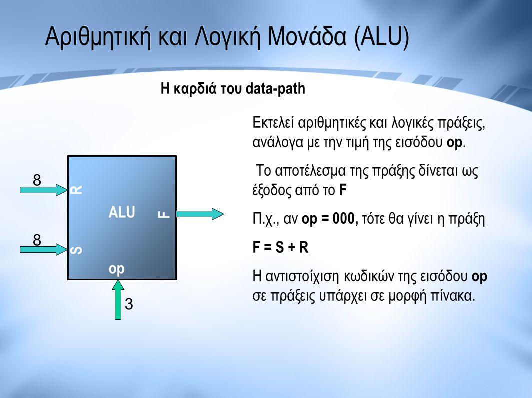 Αριθμητική και Λογική Μονάδα (ALU) R S F 8 8 Εκτελεί αριθμητικές και λογικές πράξεις, ανάλογα με την τιμή της εισόδου op. Το αποτέλεσμα της πράξης δίν
