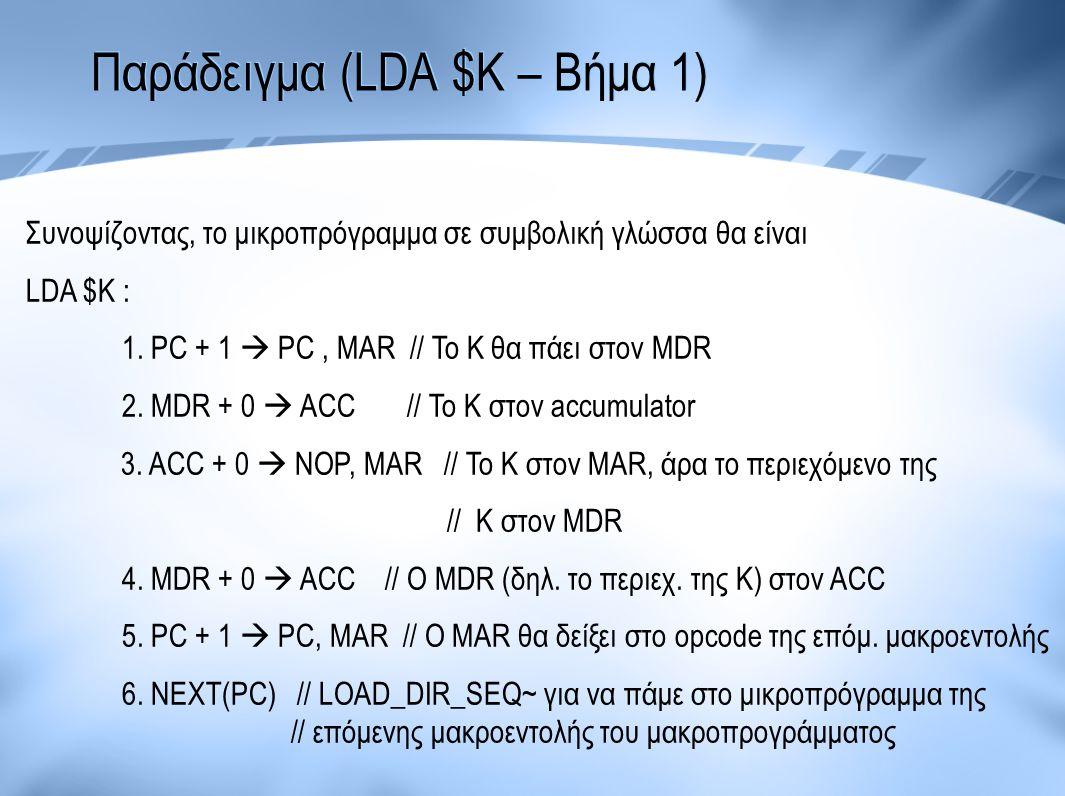Παράδειγμα (LDA $K – Βήμα 1) Συνοψίζοντας, το μικροπρόγραμμα σε συμβολική γλώσσα θα είναι LDA $K : 1. PC + 1  PC, MAR // To K θα πάει στον MDR 2. MDR